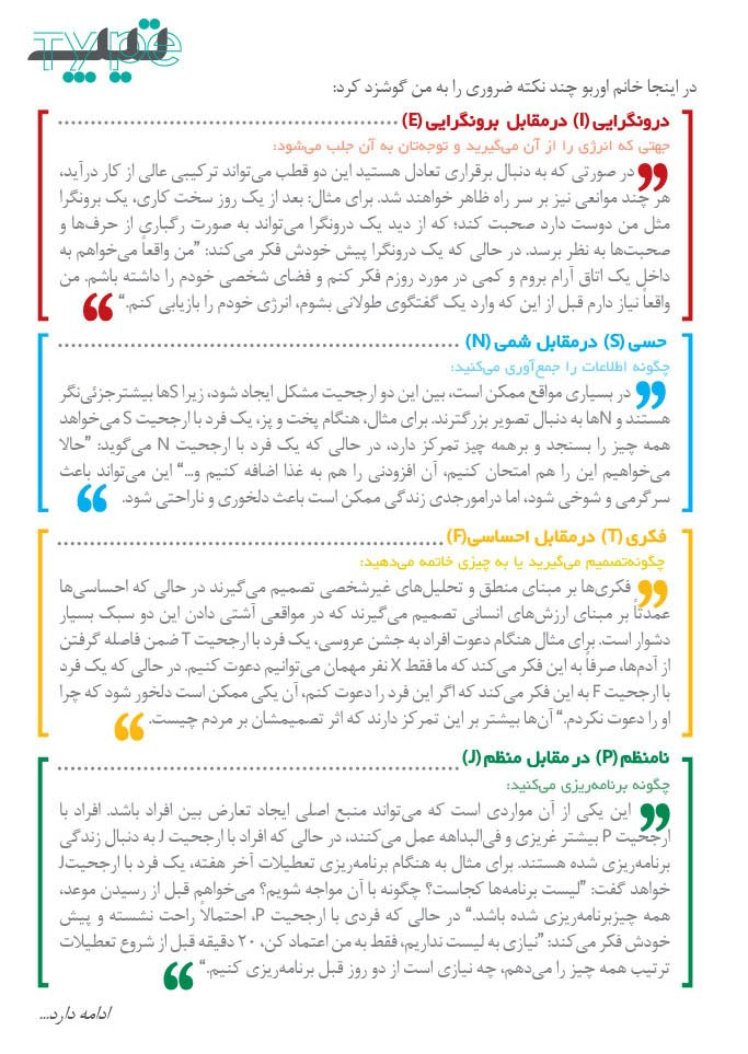 TYPE azar page 13